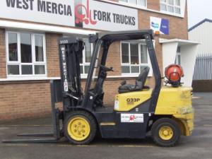 Used Forklift For Sale
